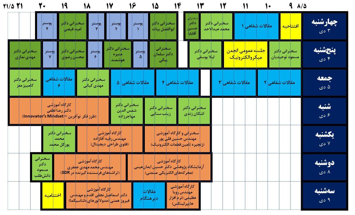 ICM2020 Timing Diagram